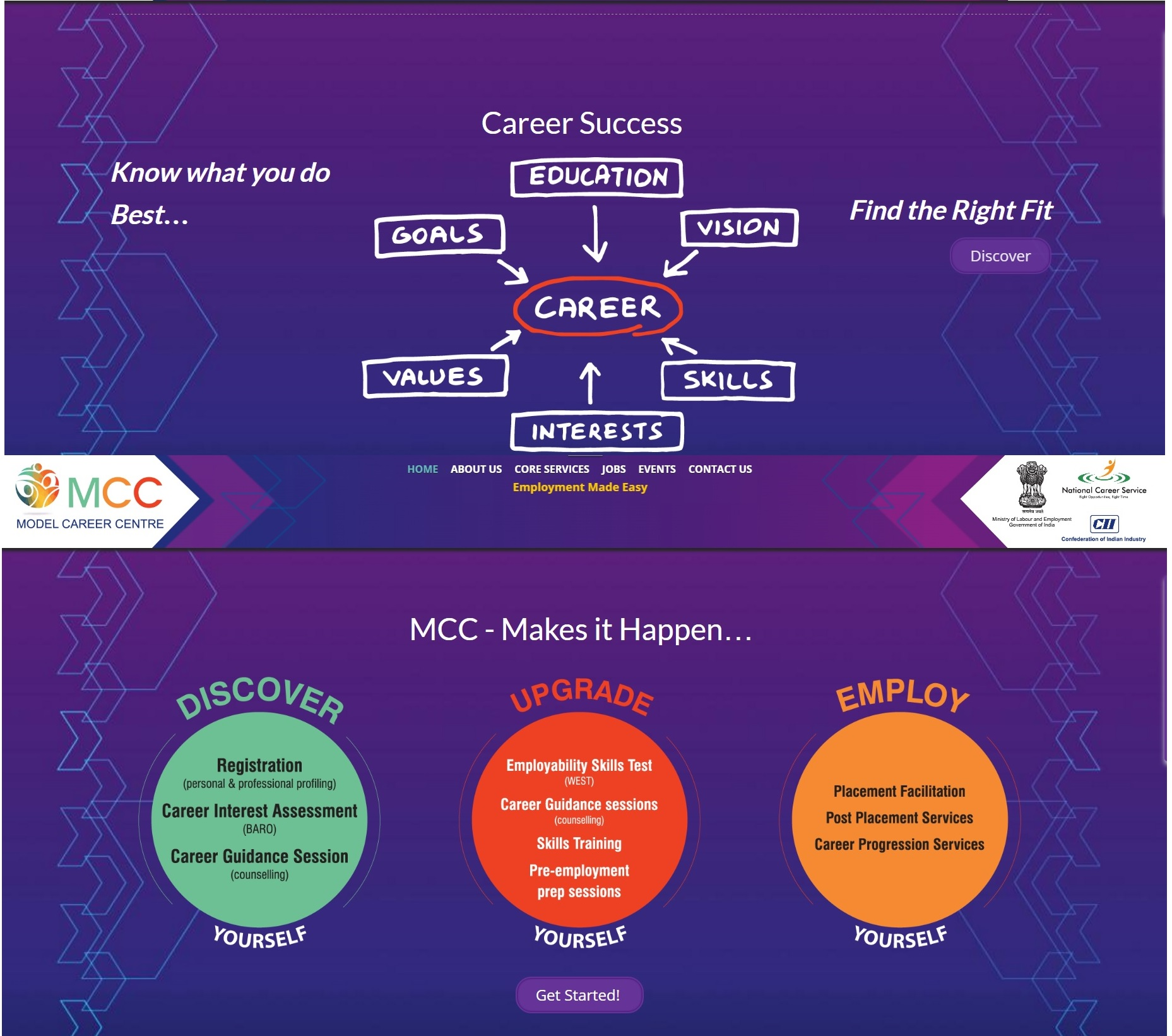 Model Career Centres